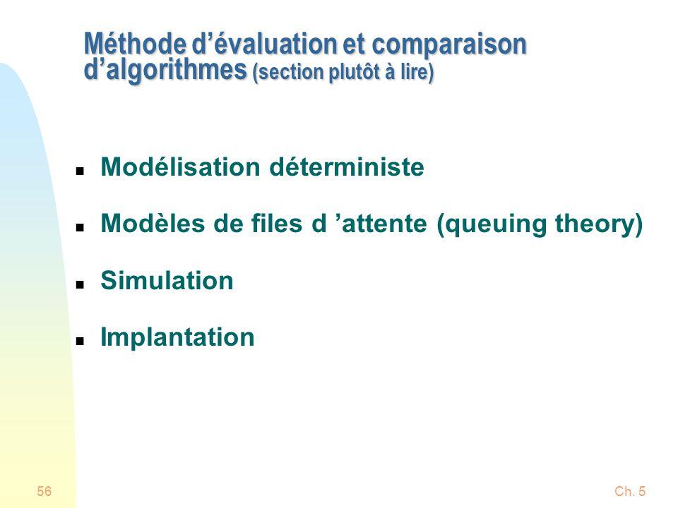 Méthode d'évaluation et comparaison d'algorithmes (section plutôt à lire)