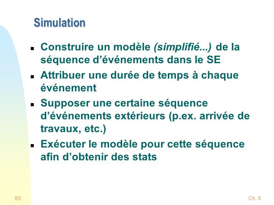 Simulation Construire un modèle (simplifié...) de la séquence d'événements dans le SE. Attribuer une durée de temps à chaque événement.