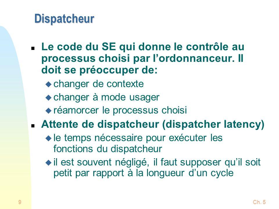 Dispatcheur Le code du SE qui donne le contrôle au processus choisi par l'ordonnanceur. Il doit se préoccuper de: