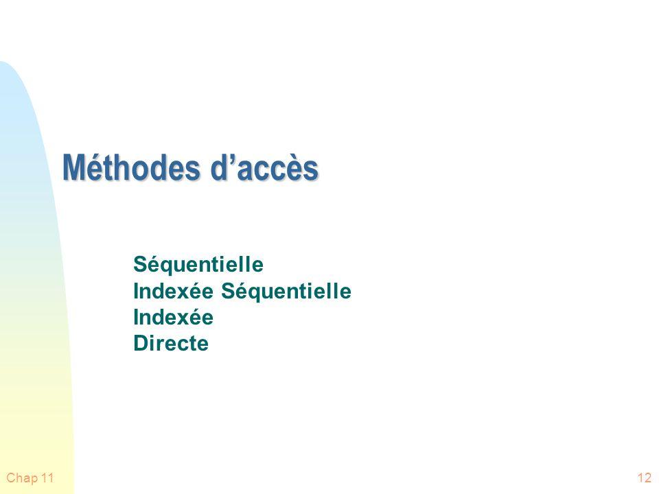 Méthodes d'accès Séquentielle Indexée Séquentielle Indexée Directe
