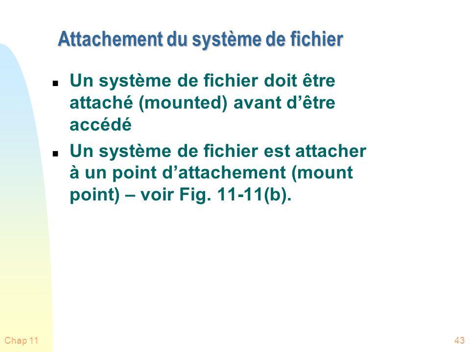 Attachement du système de fichier