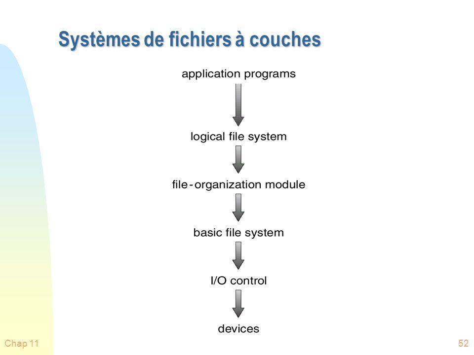 Systèmes de fichiers à couches