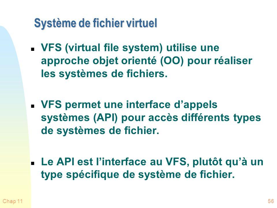 Système de fichier virtuel