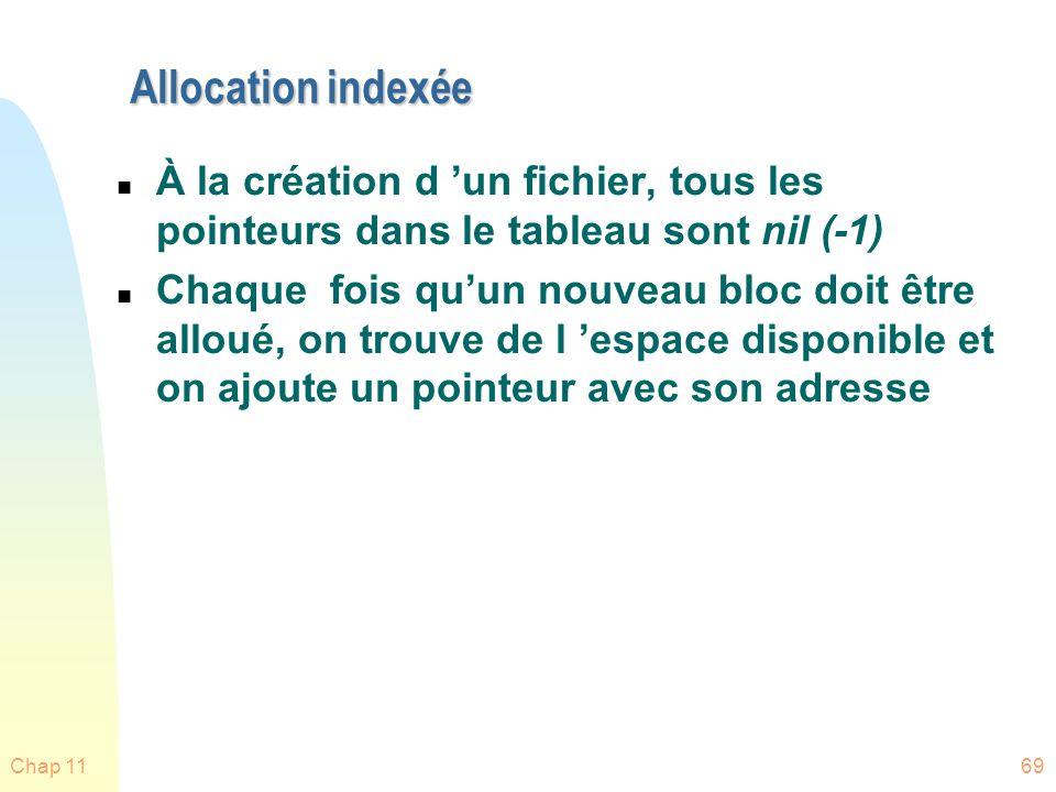 Allocation indexée À la création d 'un fichier, tous les pointeurs dans le tableau sont nil (-1)