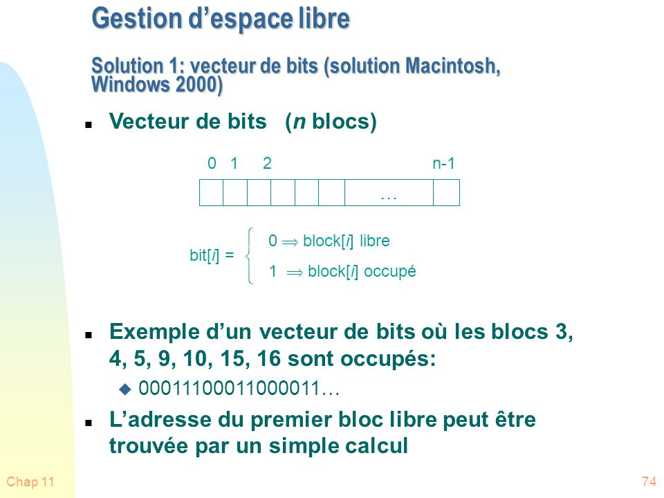 Gestion d'espace libre Solution 1: vecteur de bits (solution Macintosh, Windows 2000)