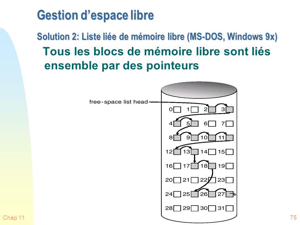 Gestion d'espace libre Solution 2: Liste liée de mémoire libre (MS-DOS, Windows 9x)