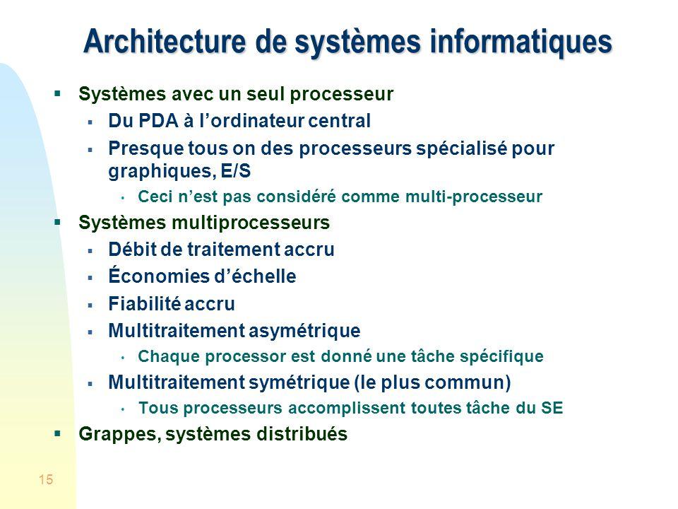 Architecture de systèmes informatiques