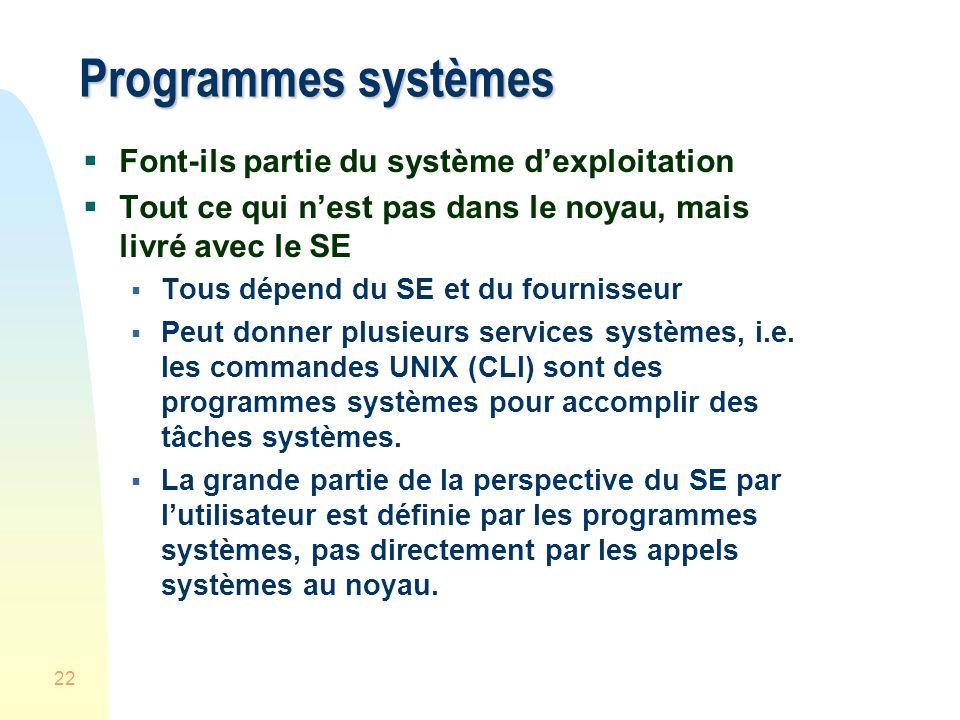 Programmes systèmes Font-ils partie du système d'exploitation