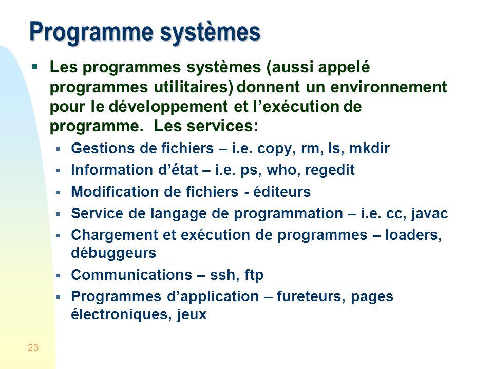 Programme systèmes