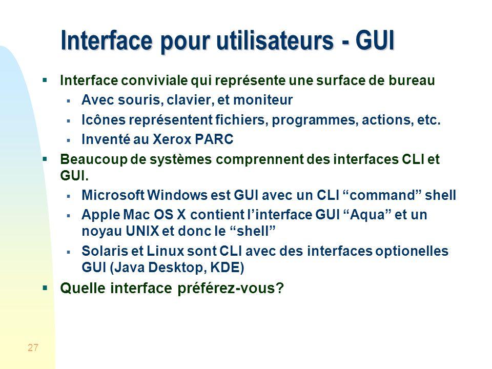 Interface pour utilisateurs - GUI