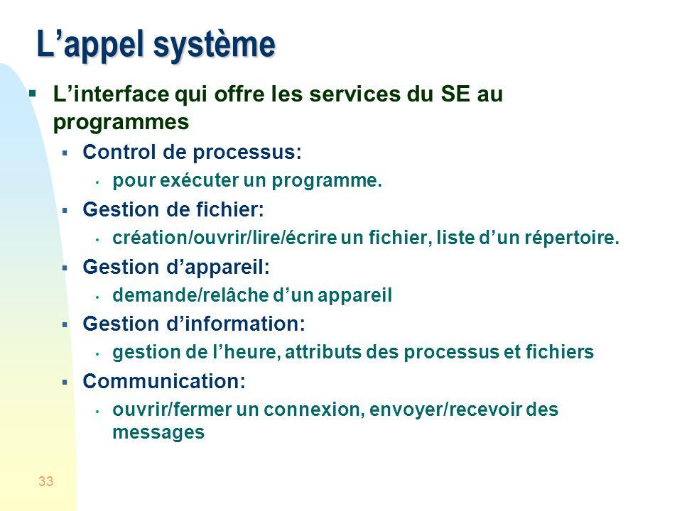 L'appel système L'interface qui offre les services du SE au programmes