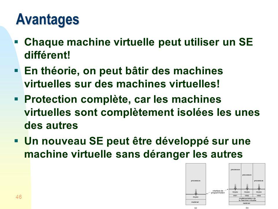 Avantages Chaque machine virtuelle peut utiliser un SE différent!