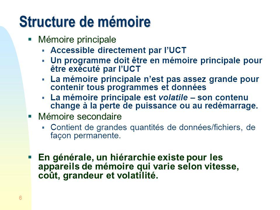 Structure de mémoire Mémoire principale Mémoire secondaire