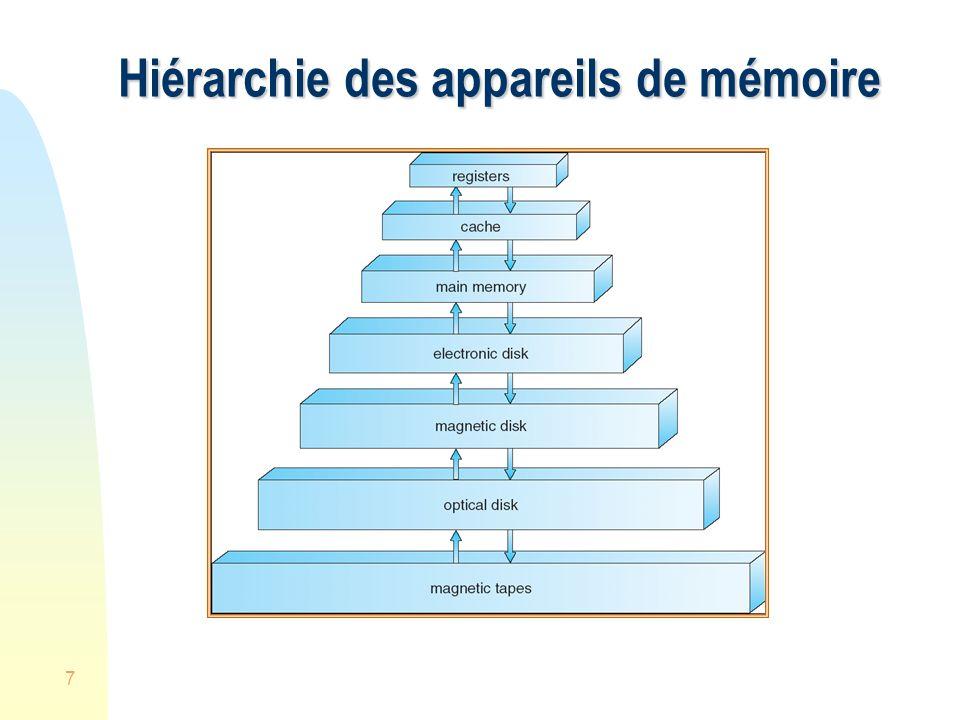 Hiérarchie des appareils de mémoire
