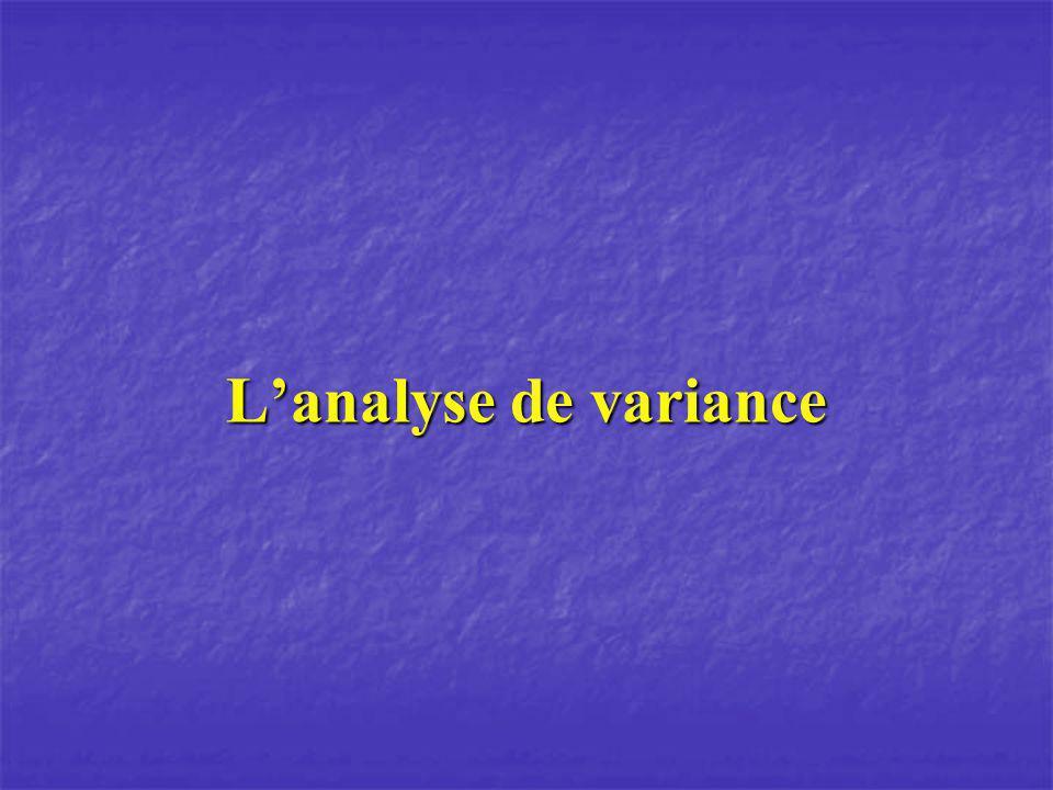 L'analyse de variance