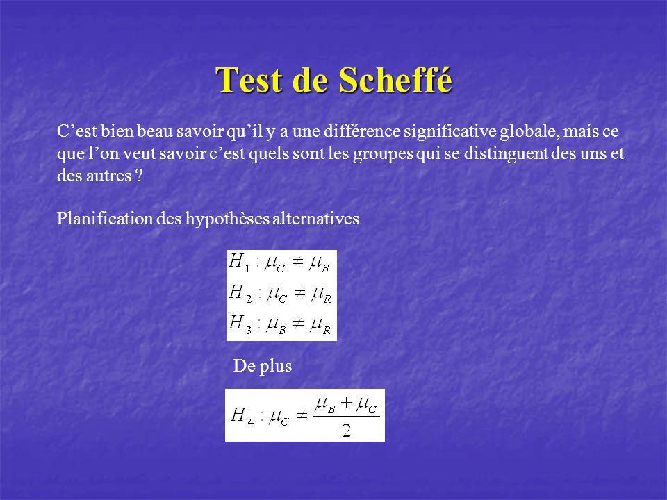 Test de Scheffé