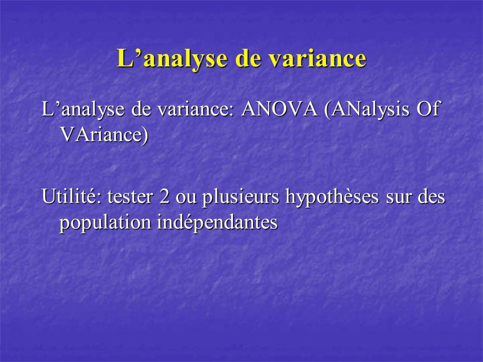 L'analyse de variance L'analyse de variance: ANOVA (ANalysis Of VAriance) Utilité: tester 2 ou plusieurs hypothèses sur des population indépendantes.