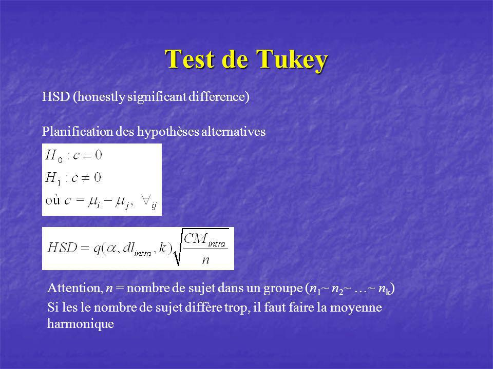 Test de Tukey HSD (honestly significant difference)