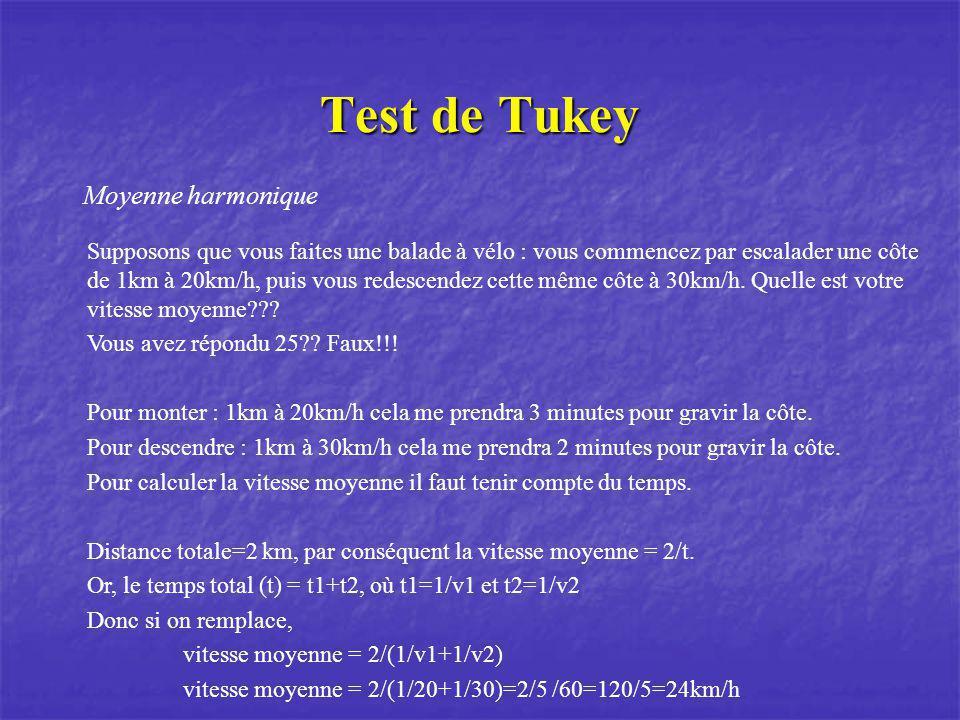 Test de Tukey Moyenne harmonique