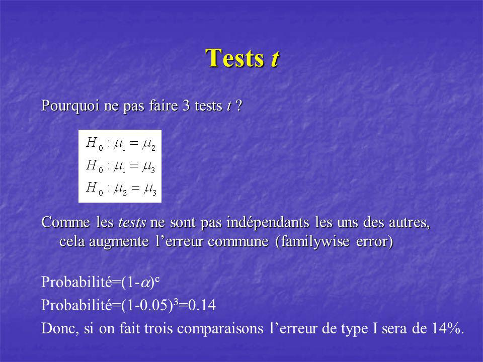 Tests t Pourquoi ne pas faire 3 tests t