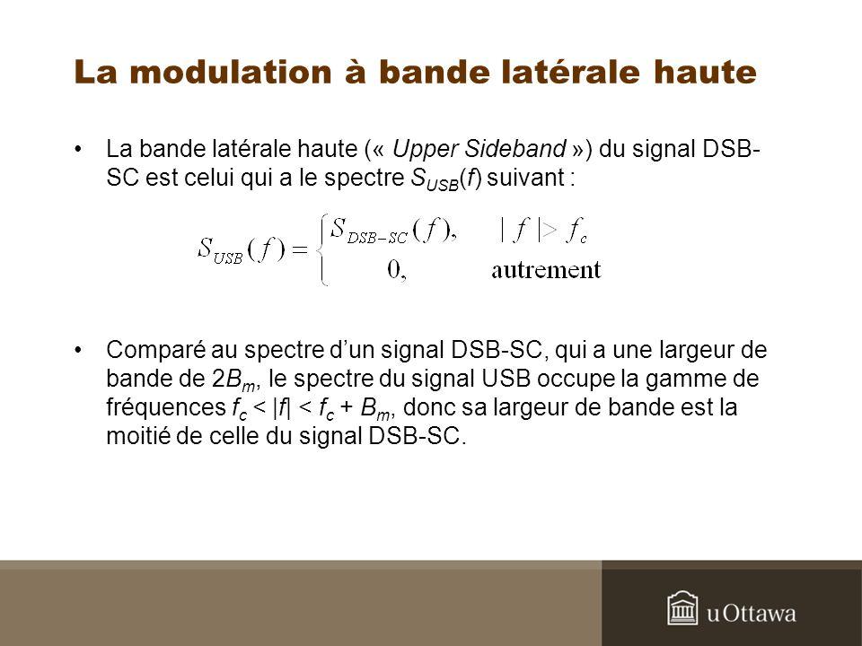 La modulation à bande latérale haute