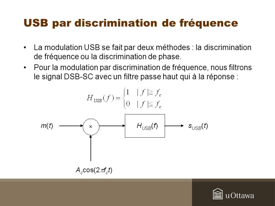 USB par discrimination de fréquence