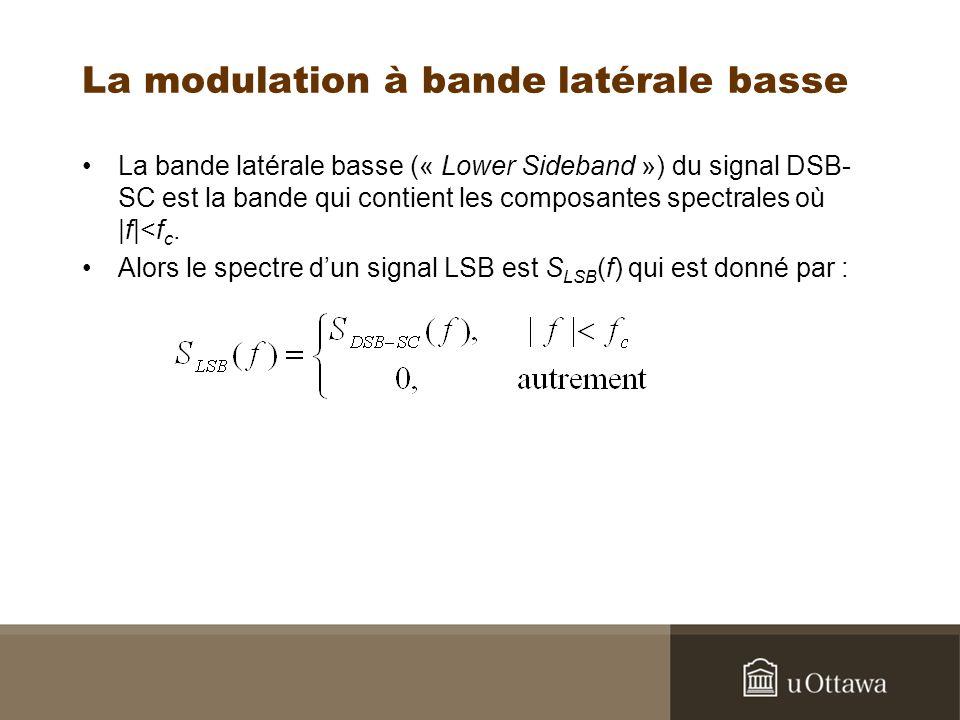 La modulation à bande latérale basse