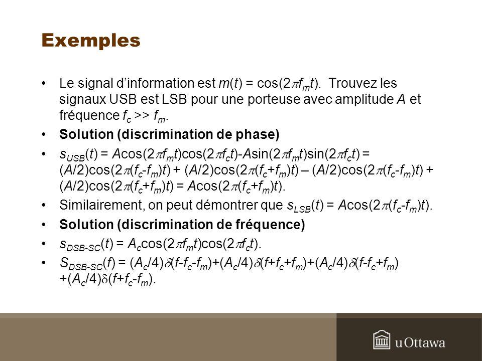 Exemples Le signal d'information est m(t) = cos(2pfmt). Trouvez les signaux USB est LSB pour une porteuse avec amplitude A et fréquence fc >> fm.