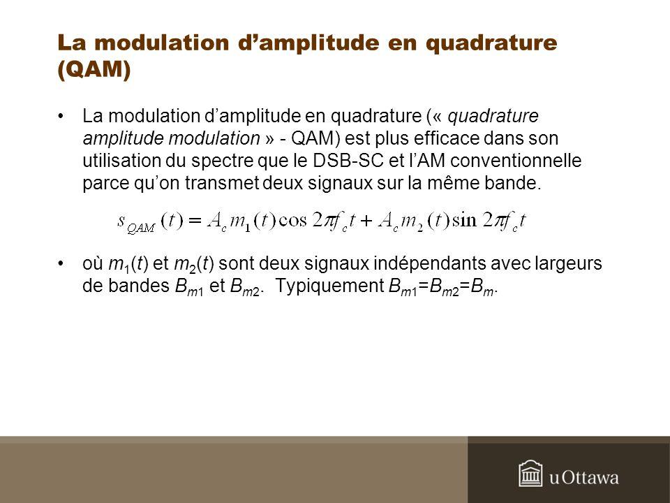 La modulation d'amplitude en quadrature (QAM)