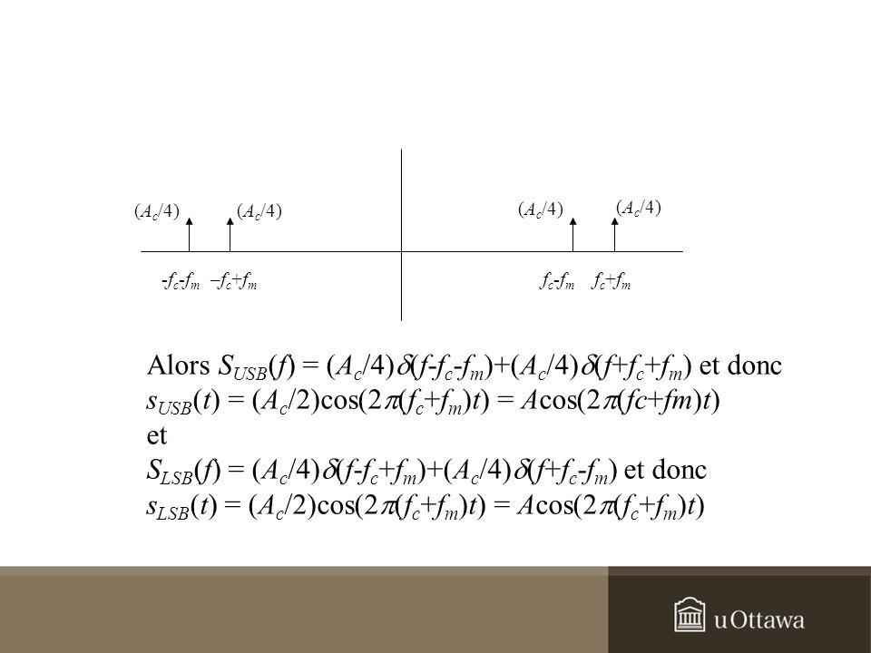 Alors SUSB(f) = (Ac/4)d(f-fc-fm)+(Ac/4)d(f+fc+fm) et donc