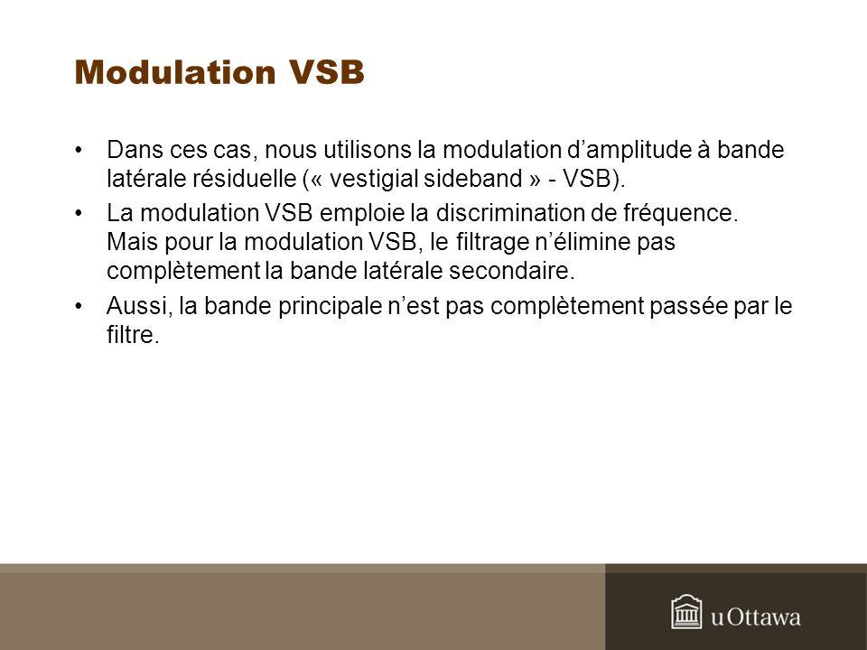 Modulation VSB Dans ces cas, nous utilisons la modulation d'amplitude à bande latérale résiduelle (« vestigial sideband » - VSB).