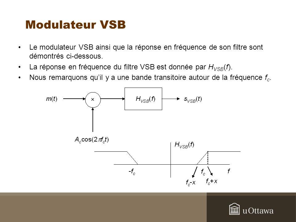 Modulateur VSB Le modulateur VSB ainsi que la réponse en fréquence de son filtre sont démontrés ci-dessous.