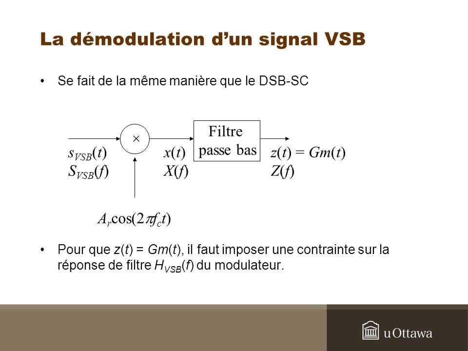 La démodulation d'un signal VSB