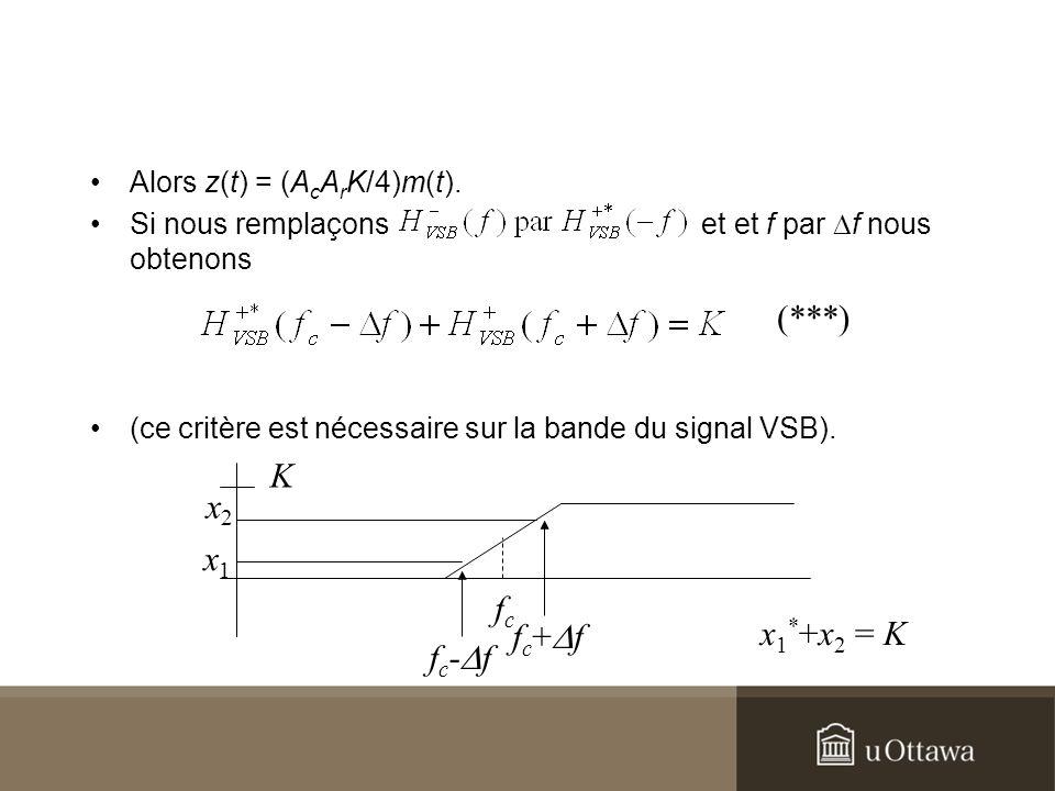 (***) K x2 x1 fc x1*+x2 = K fc+Df fc-Df Alors z(t) = (AcArK/4)m(t).