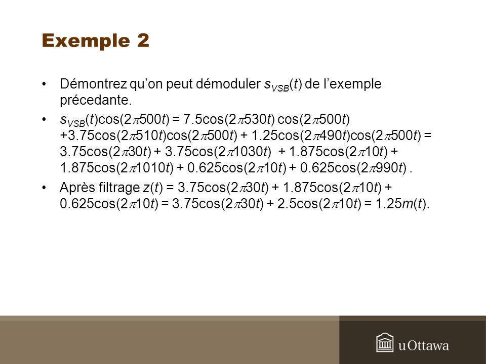 Exemple 2 Démontrez qu'on peut démoduler sVSB(t) de l'exemple précedante.