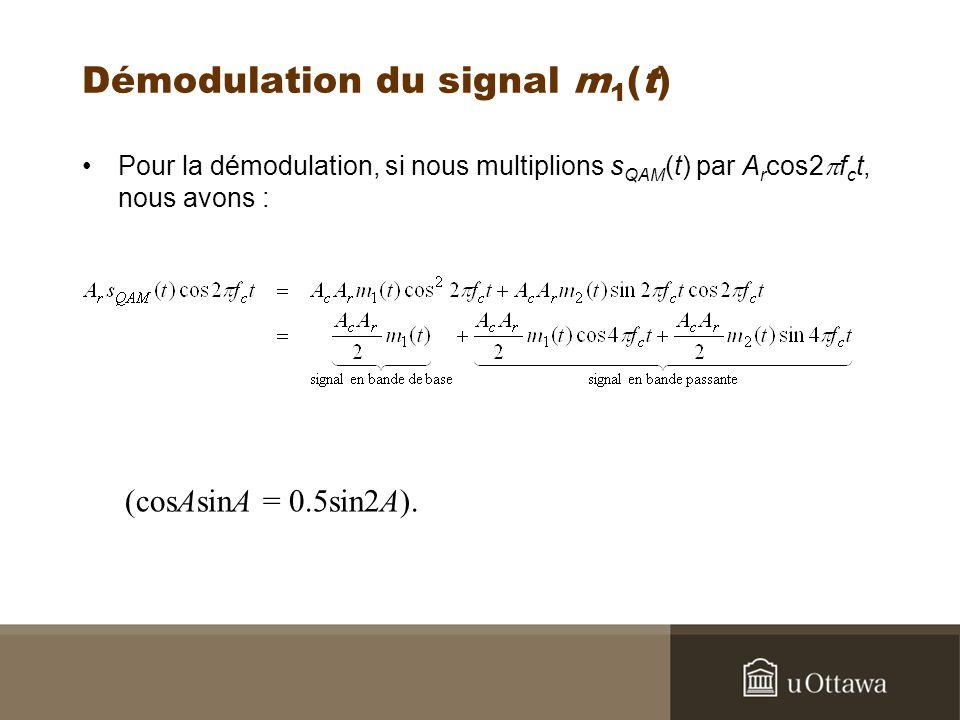 Démodulation du signal m1(t)