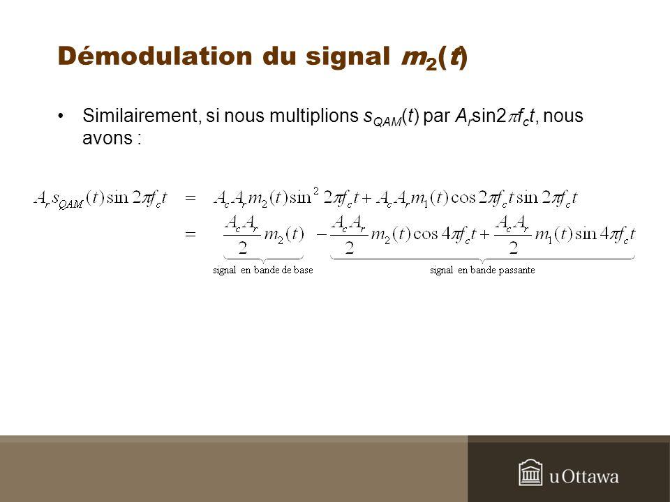 Démodulation du signal m2(t)