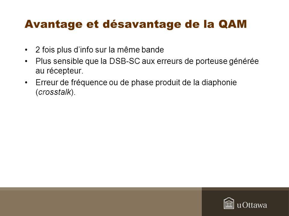 Avantage et désavantage de la QAM