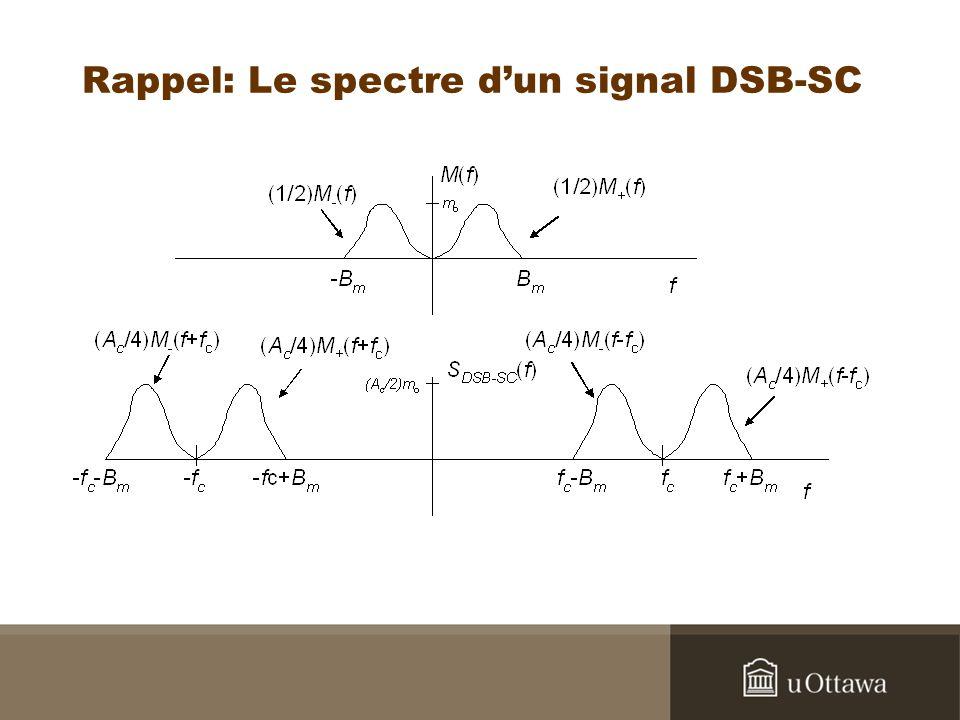 Rappel: Le spectre d'un signal DSB-SC