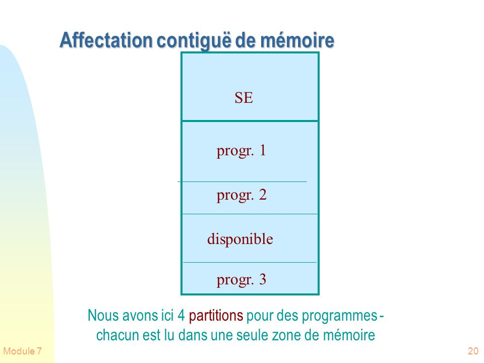 Affectation contiguë de mémoire