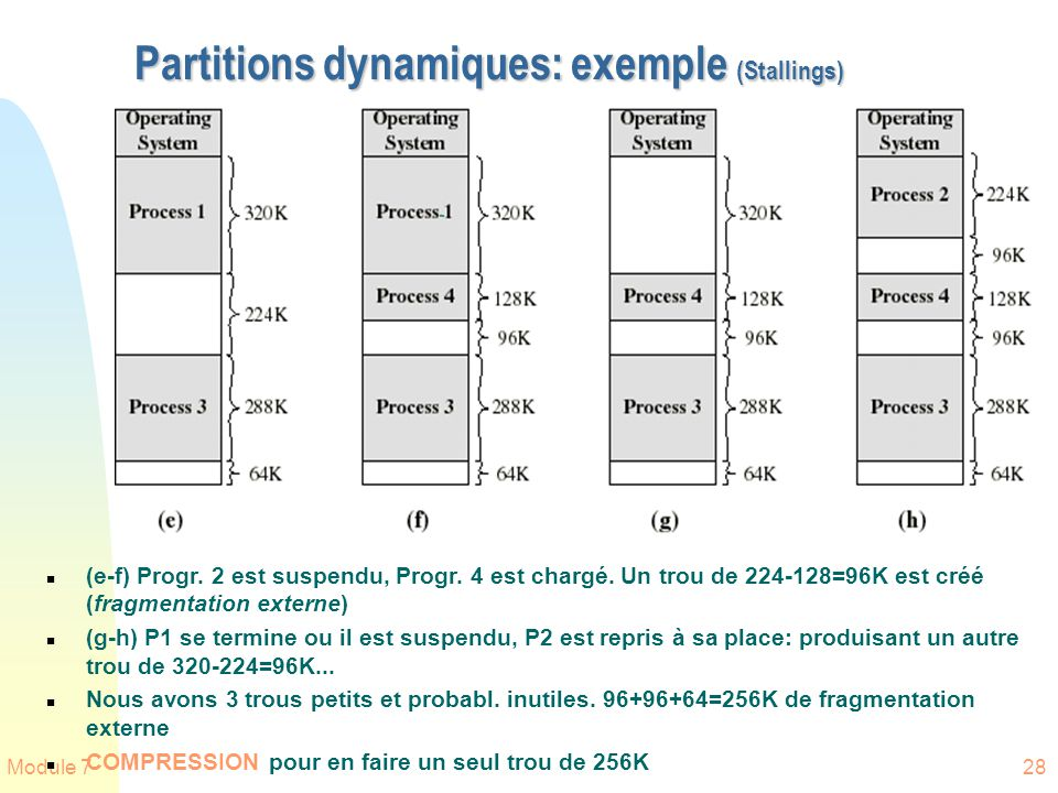 Partitions dynamiques: exemple (Stallings)