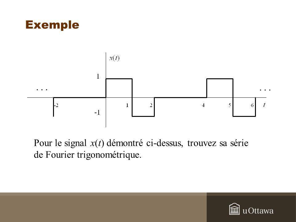 Exemple Pour le signal x(t) démontré ci-dessus, trouvez sa série
