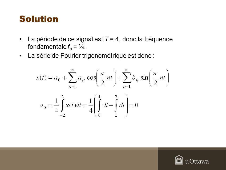 Solution La période de ce signal est T = 4, donc la fréquence fondamentale fo = ¼.