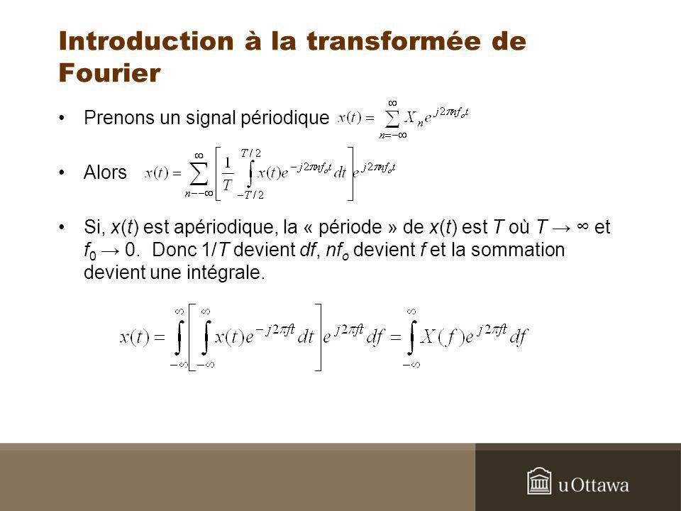 Introduction à la transformée de Fourier