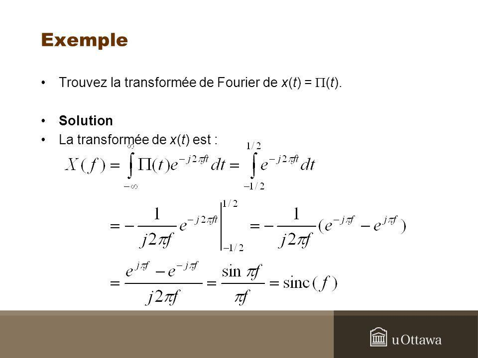 Exemple Trouvez la transformée de Fourier de x(t) = P(t). Solution