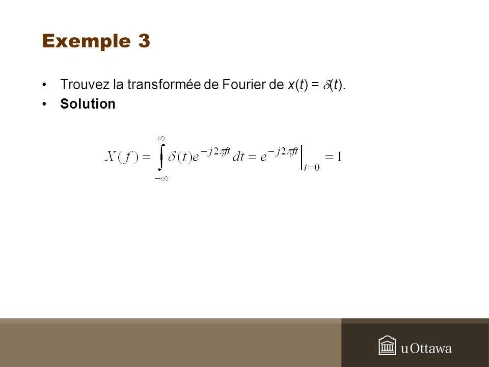 Exemple 3 Trouvez la transformée de Fourier de x(t) = d(t). Solution