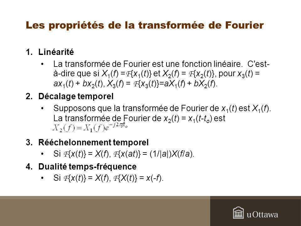 Les propriétés de la transformée de Fourier
