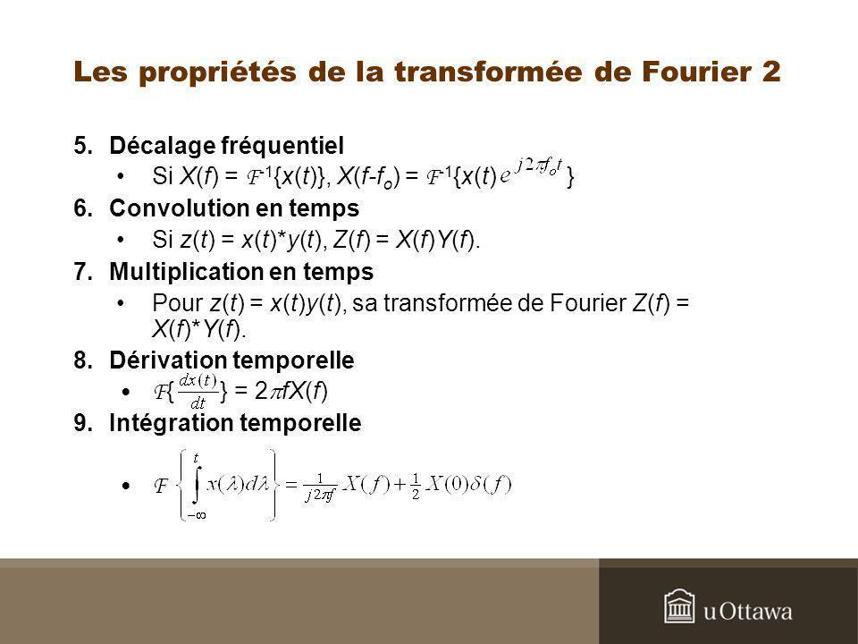 Les propriétés de la transformée de Fourier 2