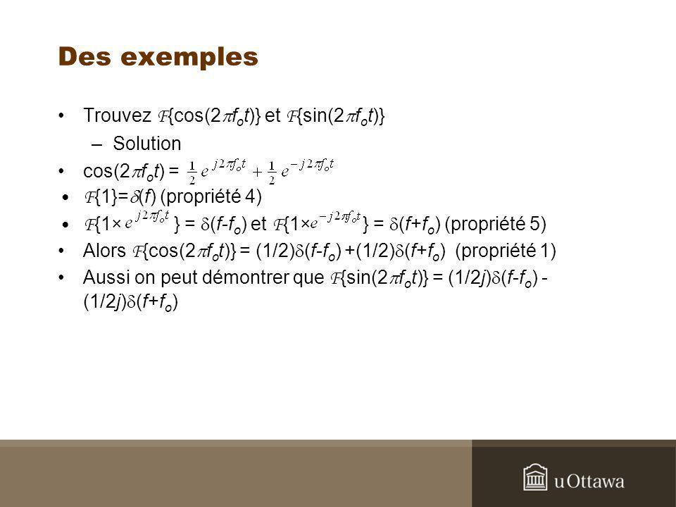 Des exemples Trouvez F{cos(2pfot)} et F{sin(2pfot)} Solution