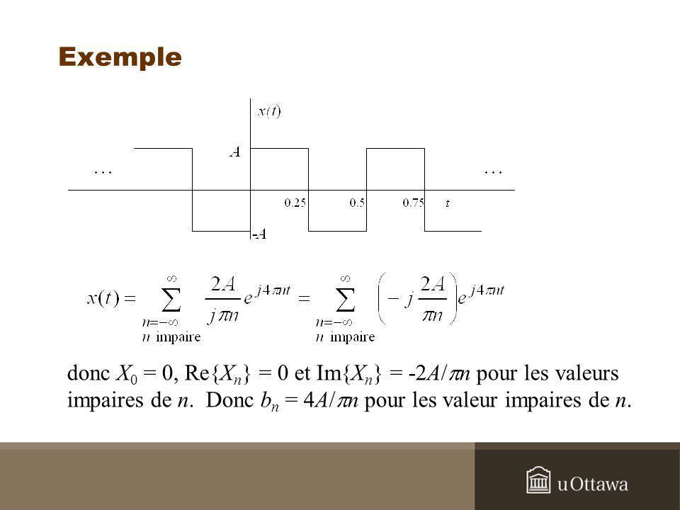 Exemple donc X0 = 0, Re{Xn} = 0 et Im{Xn} = -2A/pn pour les valeurs